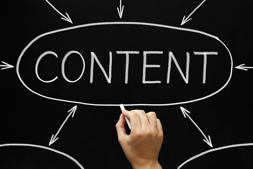 Six Steps to Optimize Your Content