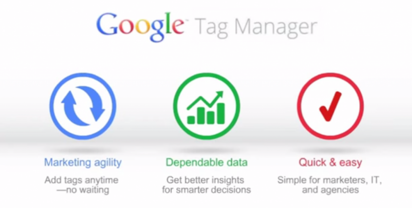 The Guide to Google Tag Manager