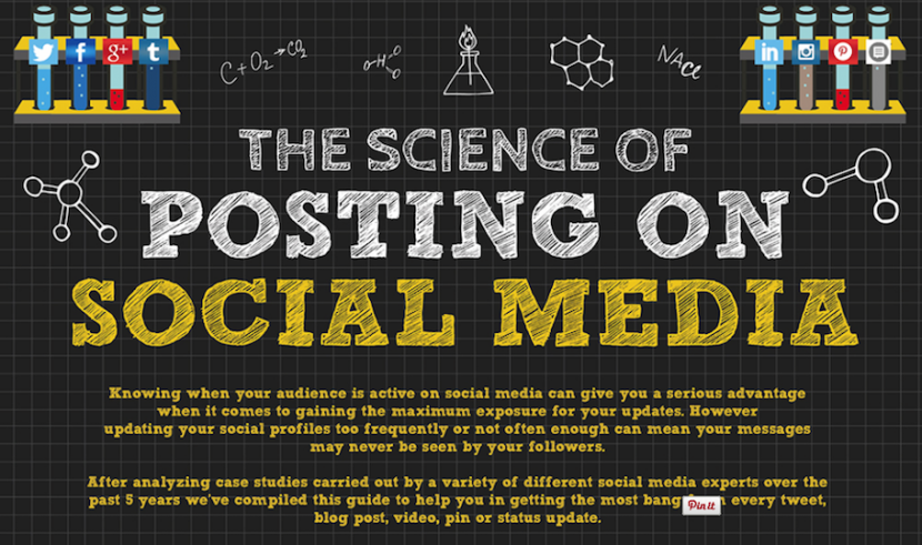 What Is The Best Times to Post on Social Media? [Infographic]