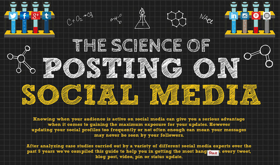 Learn the Best Times to Post on Social Media