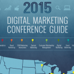 Best Digital Marketing Conferences 2015