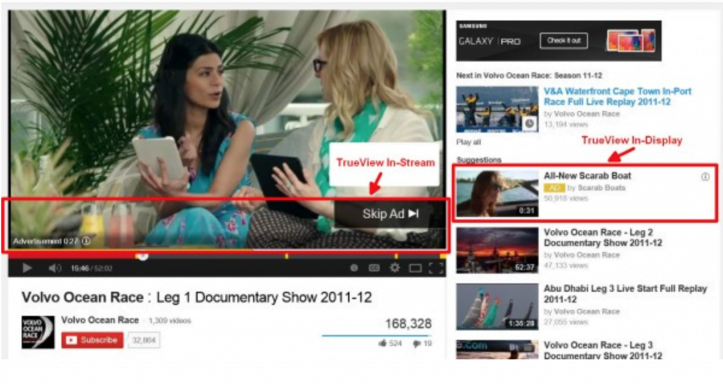 Trueview YouTube Ad Format