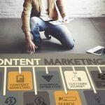Content Distribution Plan