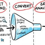 Measuring Content Amplification