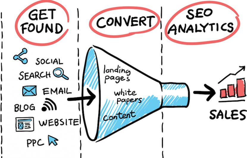 Measuring Content Amplification Efforts: Why and How to Get Started