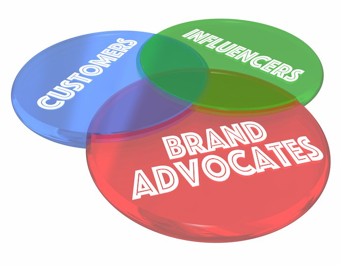 Customer Advocacy for Increased Social Media Influence
