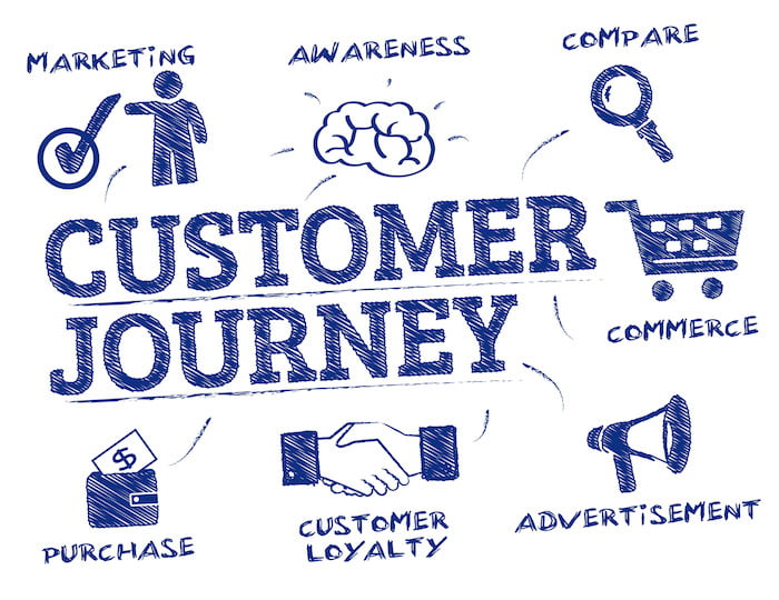 8 Customer Journey Tips