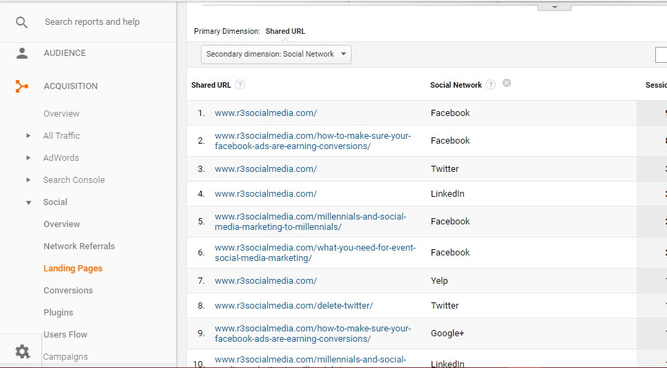 A/B Split Testing - Acquisition All Traffic Social Landing Pages Secondary Dimension Social Network