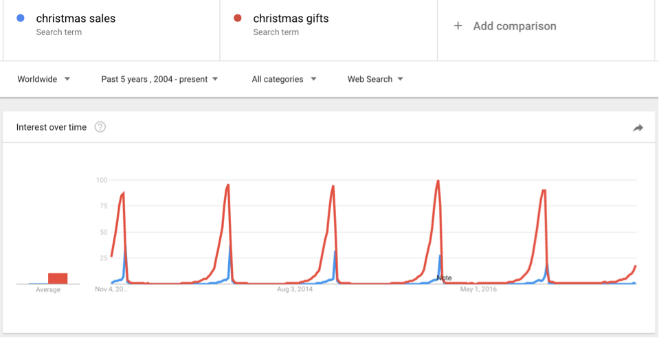holiday-keyword-search