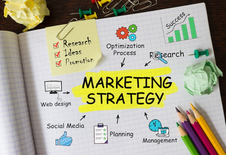 5 Proven Ways to Develop a Successful Integrated Marketing Strategy