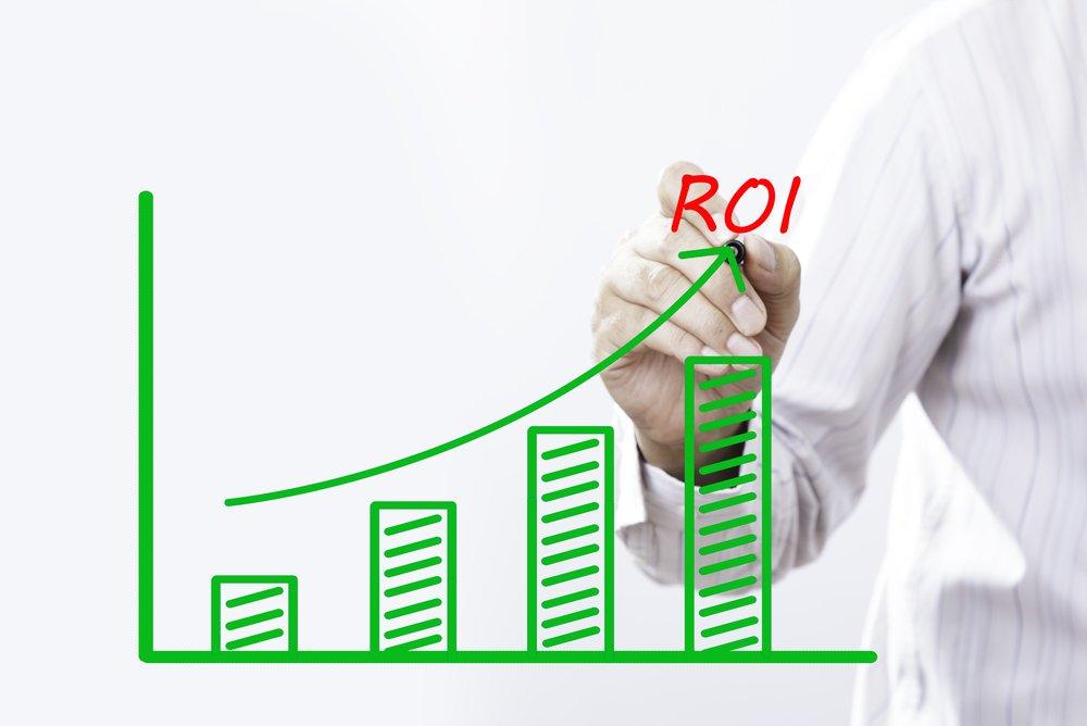 How to get Social Media Marketing ROI
